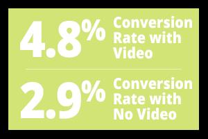 Amazon Video Conversion